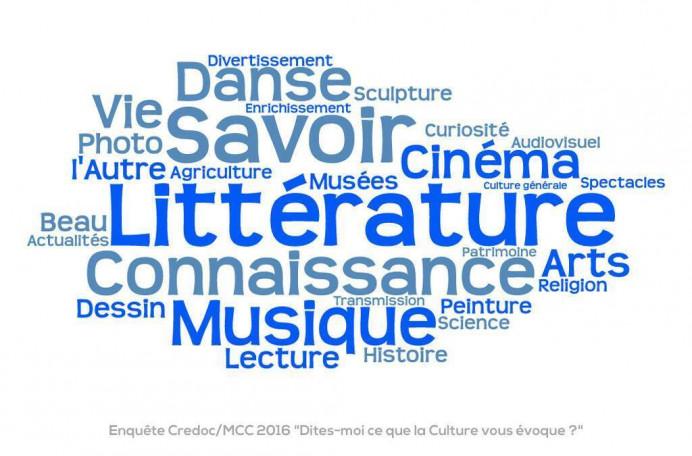 Soutiens, aides, numérique... comment l'État va accompagner le secteur culturel pendant le confinement